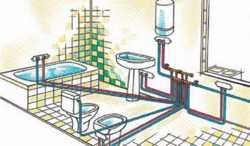 Отопление ,водопровод,канализация,вентиляция.