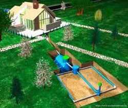 Монтаж каналізації. Облаштування дренажного поля, зливних ям