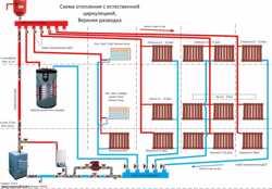 Выполним монтаж систем отопления воды канализации установка демонтаж